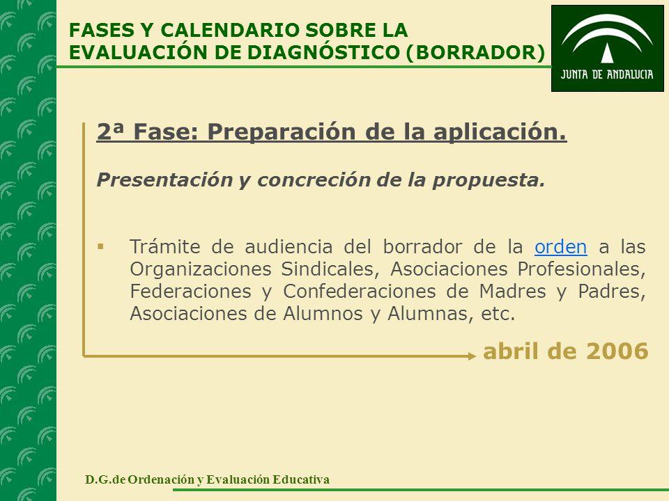2ª Fase: Preparación de la aplicación. Presentación y concreción de la propuesta. Trámite de audiencia del borrador de la orden a las Organizaciones S