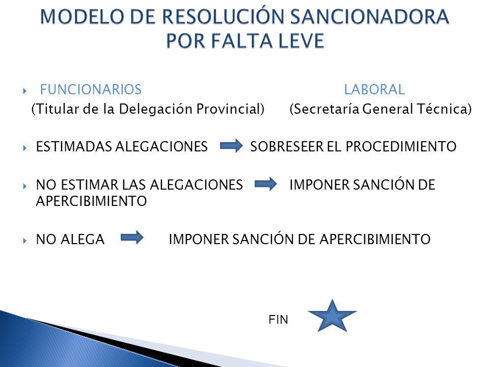 FUNCIONARIOS LABORAL (Titular de la Delegación Provincial) (Secretaría General Técnica) ESTIMADAS ALEGACIONES SOBRESEER EL PROCEDIMIENTO NO ESTIMAR LA