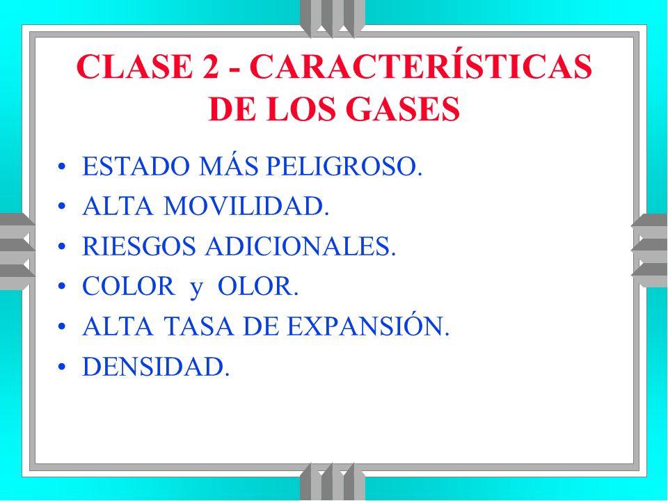 CLASE 2 - CARACTERÍSTICAS DE LOS GASES ESTADO MÁS PELIGROSO. ALTA MOVILIDAD. RIESGOS ADICIONALES. COLOR y OLOR. ALTA TASA DE EXPANSIÓN. DENSIDAD.