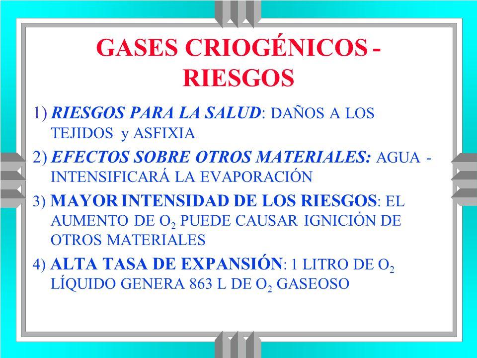 GASES CRIOGÉNICOS - RIESGOS 1) RIESGOS PARA LA SALUD: DAÑOS A LOS TEJIDOS y ASFIXIA 2) EFECTOS SOBRE OTROS MATERIALES: AGUA - INTENSIFICARÁ LA EVAPORA