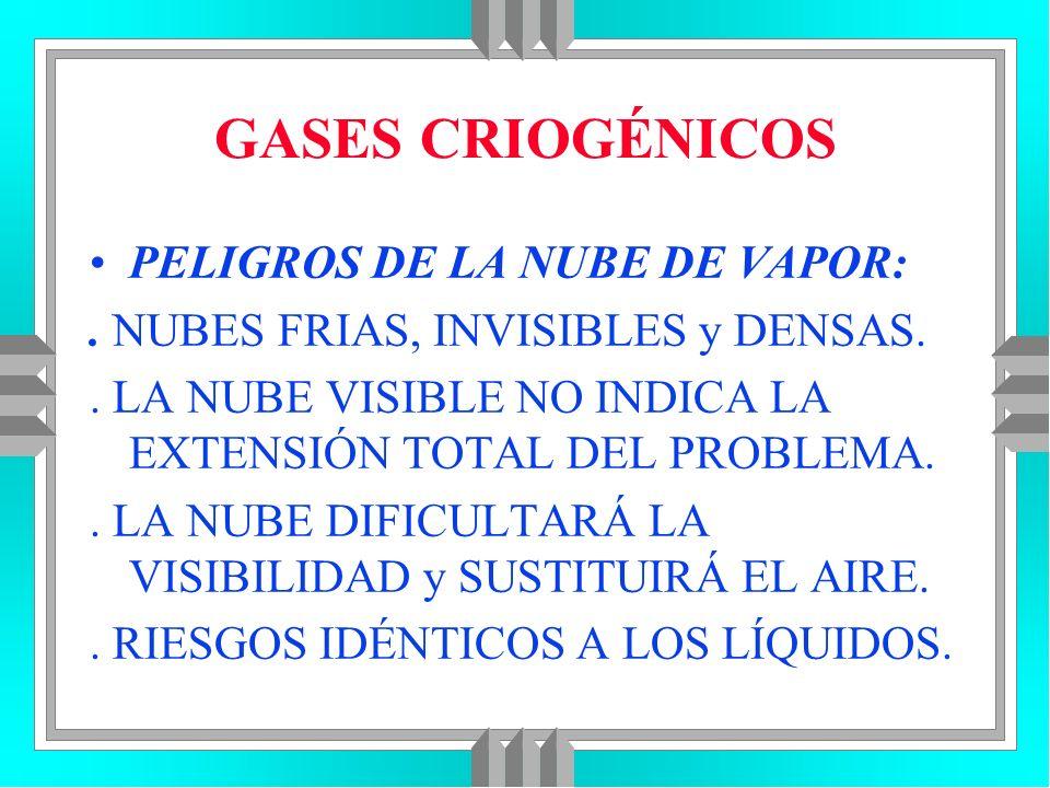 GASES CRIOGÉNICOS PELIGROS DE LA NUBE DE VAPOR:. NUBES FRIAS, INVISIBLES y DENSAS.. LA NUBE VISIBLE NO INDICA LA EXTENSIÓN TOTAL DEL PROBLEMA.. LA NUB