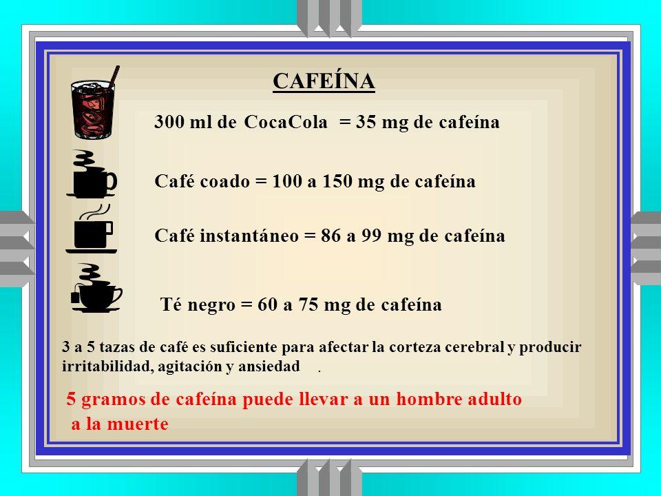 300 ml deCocaCola = 35 mg de cafeína Café coado = 100 a 150 mg de cafeína Café instantáneo = 86 a 99 mg de cafeína Té negro = 60 a 75 mg de cafeína 3