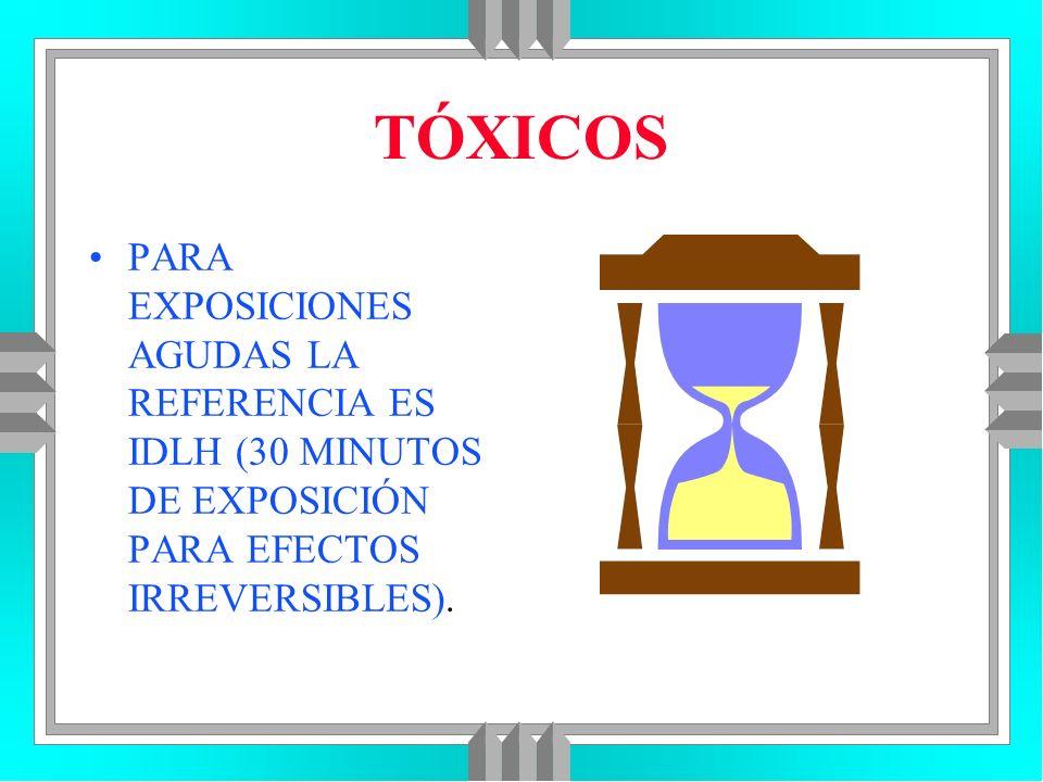 TÓXICOS PARA EXPOSICIONES AGUDAS LA REFERENCIA ES IDLH (30 MINUTOS DE EXPOSICIÓN PARA EFECTOS IRREVERSIBLES).