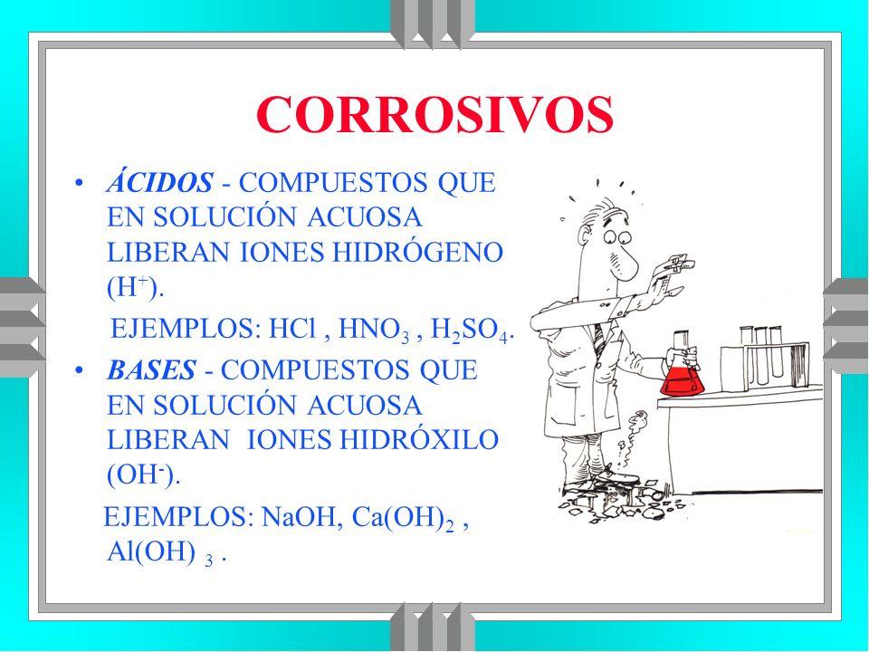 CORROSIVOS ÁCIDOS - COMPUESTOS QUE EN SOLUCIÓN ACUOSA LIBERAN IONES HIDRÓGENO (H + ). EJEMPLOS: HCl, HNO 3, H 2 SO 4. BASES - COMPUESTOS QUE EN SOLUCI