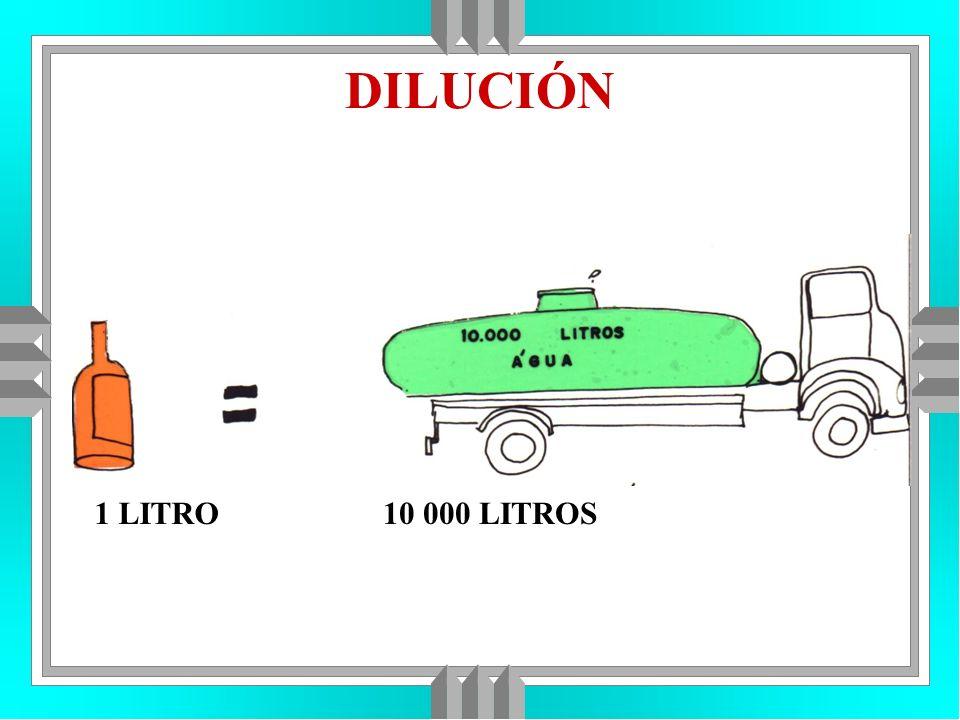 DILUCIÓN 1 LITRO10 000 LITROS