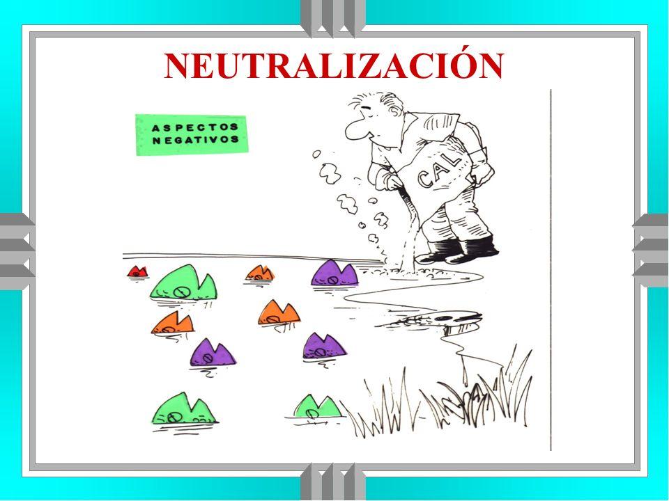 NEUTRALIZACIÓN