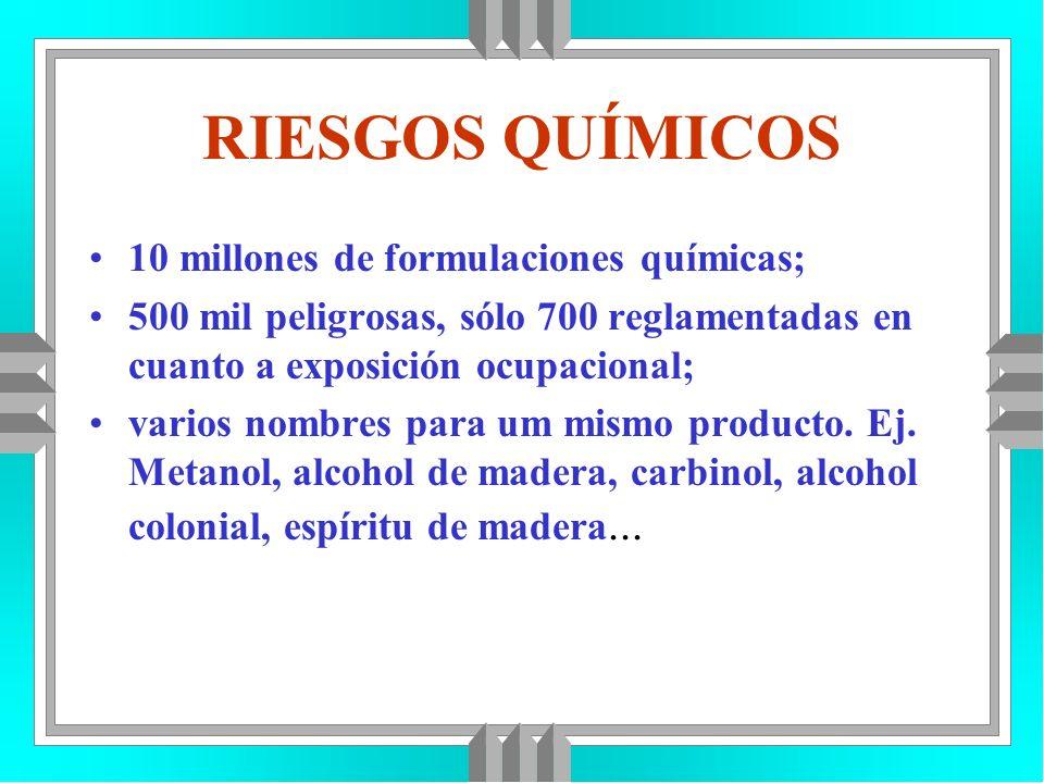 RIESGOS QUÍMICOS 10 millones de formulaciones químicas; 500 mil peligrosas, sólo 700 reglamentadas en cuanto a exposición ocupacional; varios nombres