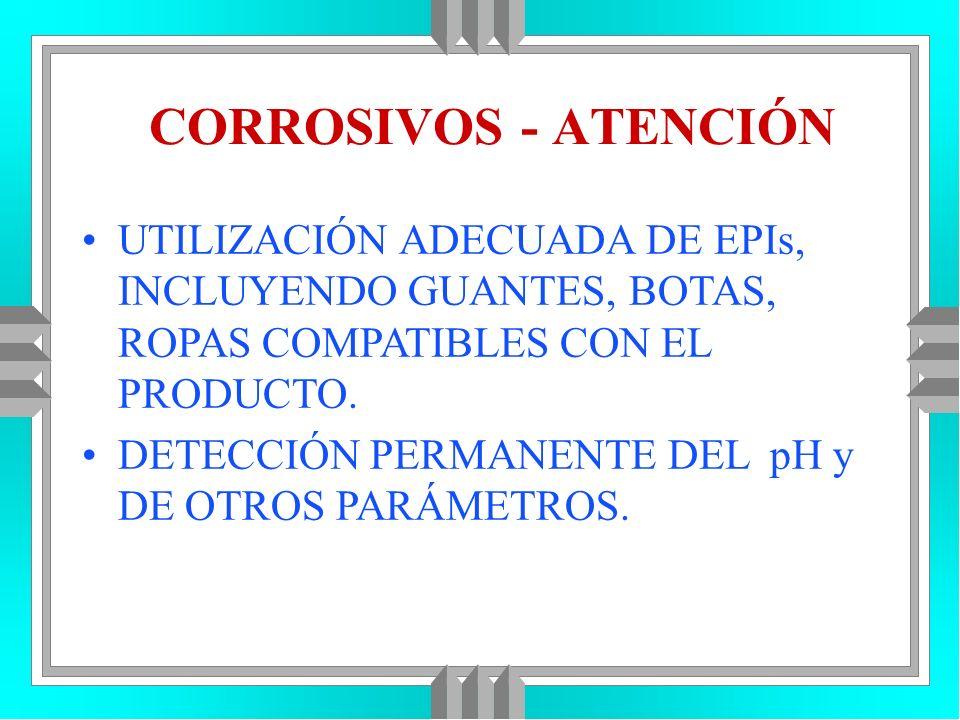CORROSIVOS - ATENCIÓN UTILIZACIÓN ADECUADA DE EPIs, INCLUYENDO GUANTES, BOTAS, ROPAS COMPATIBLES CON EL PRODUCTO. DETECCIÓN PERMANENTE DEL pH y DE OTR