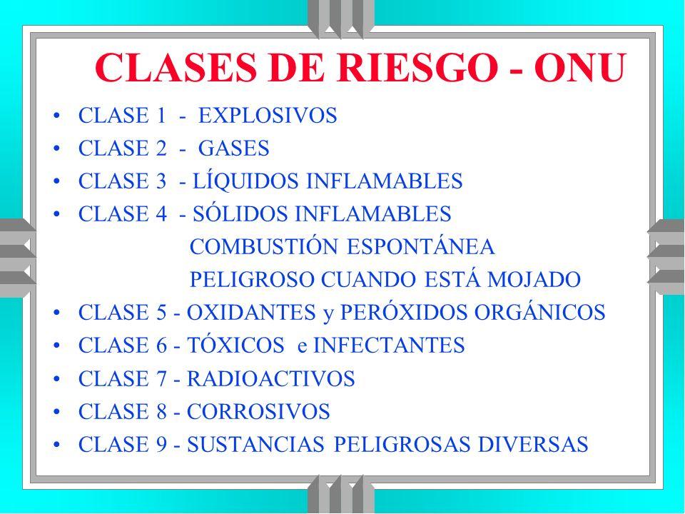 CLASES DE RIESGO - ONU CLASE 1 - EXPLOSIVOS CLASE 2 - GASES CLASE 3 - LÍQUIDOS INFLAMABLES CLASE 4 - SÓLIDOS INFLAMABLES COMBUSTIÓN ESPONTÁNEA PELIGRO