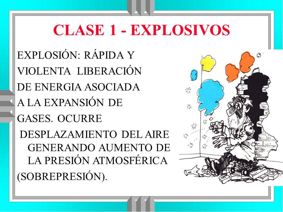 CLASE 1 - EXPLOSIVOS EXPLOSIÓN: RÁPIDA Y VIOLENTA LIBERACIÓN DE ENERGIA ASOCIADA A LA EXPANSIÓN DE GASES. OCURRE DESPLAZAMIENTO DEL AIRE GENERANDO AUM