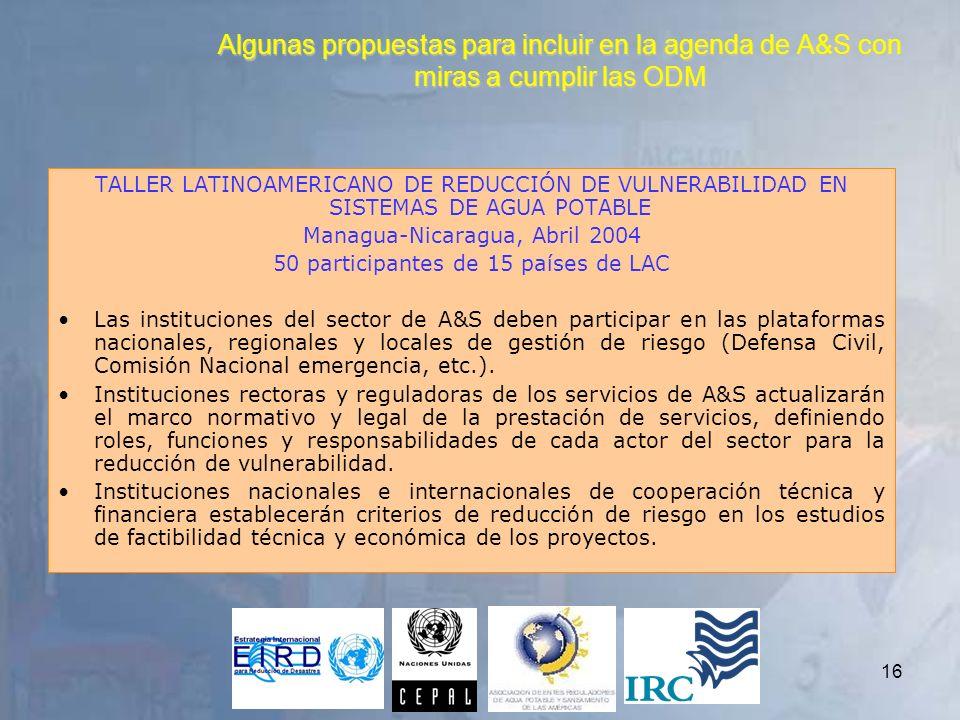 16 TALLER LATINOAMERICANO DE REDUCCIÓN DE VULNERABILIDAD EN SISTEMAS DE AGUA POTABLE Managua-Nicaragua, Abril 2004 50 participantes de 15 países de LA
