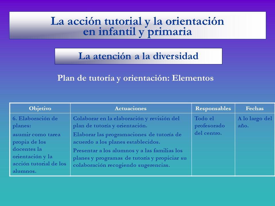 La atención a la diversidad La acción tutorial y la orientación en infantil y primaria ObjetivoActuacionesResponsablesFechas 6. Elaboración de planes:
