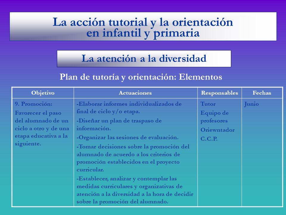 La atención a la diversidad La acción tutorial y la orientación en infantil y primaria ObjetivoActuacionesResponsablesFechas 9. Promoción: Favorecer e