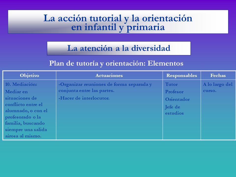 La atención a la diversidad La acción tutorial y la orientación en infantil y primaria ObjetivoActuacionesResponsablesFechas 10. Mediación: Mediar en