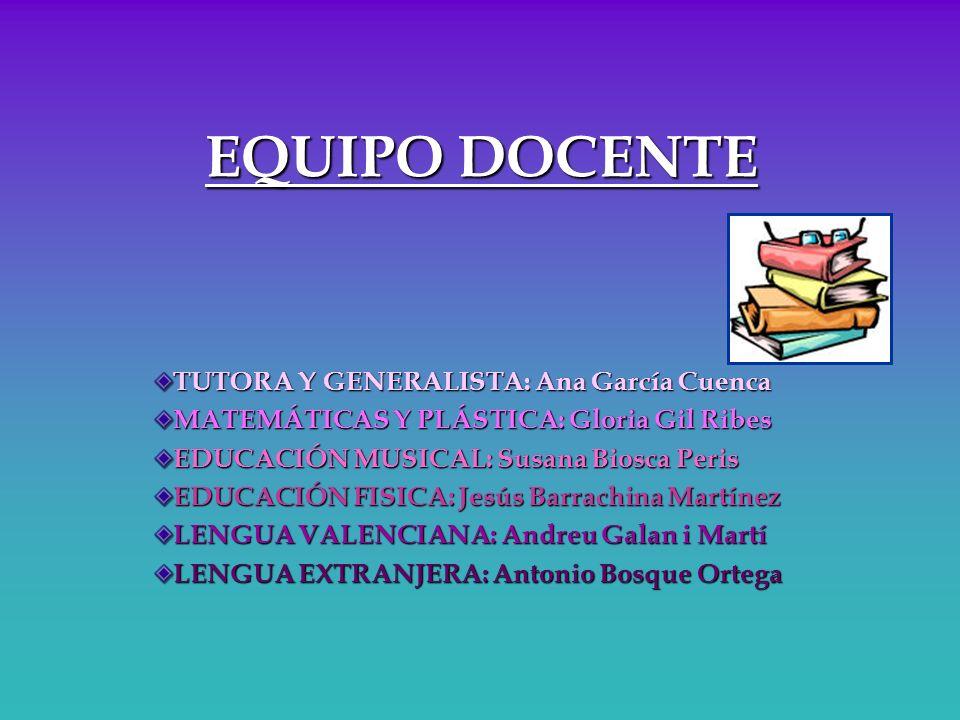 HORARIO DE ATENCIÓN A PADRES TUTORA Y GENERALISTA: ANA GARCÍA CUENCA Lunes y Martes de 17:00 a 18:00 Tel.