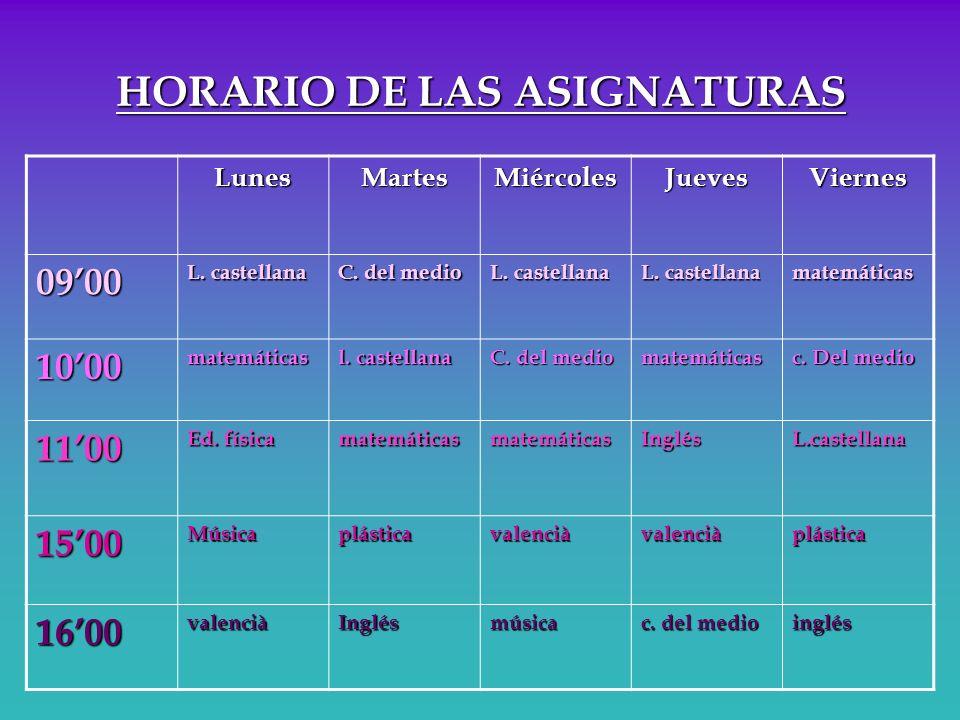 HORARIO DE LAS ASIGNATURAS LunesMartesMiércolesJuevesViernes 0900 L. castellana C. del medio L. castellana matemáticas 1000matemáticas l. castellana C