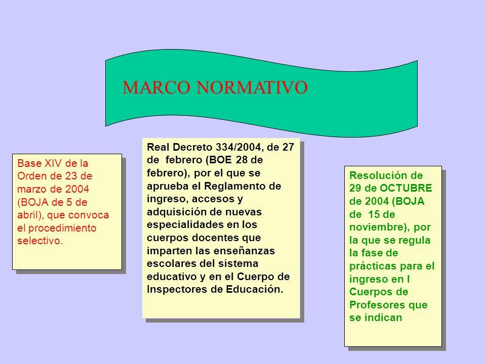 MARCO NORMATIVO Base XIV de la Orden de 23 de marzo de 2004 (BOJA de 5 de abril), que convoca el procedimiento selectivo.