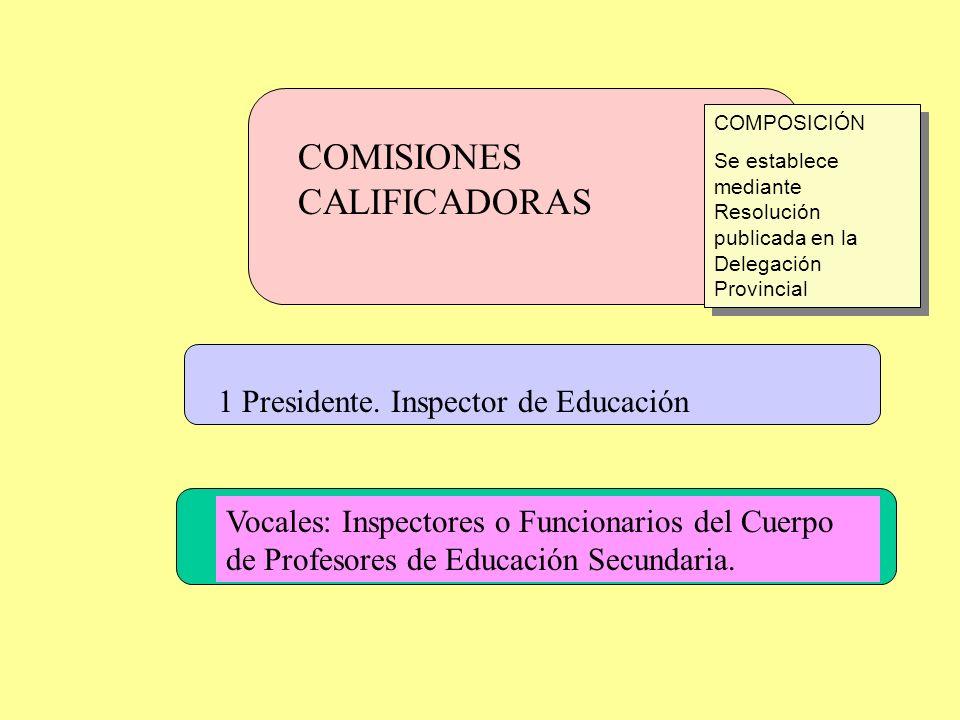 COMISIONES CALIFICADORAS COMPOSICIÓN Se establece mediante Resolución publicada en la Delegación Provincial COMPOSICIÓN Se establece mediante Resolución publicada en la Delegación Provincial 1 Presidente.