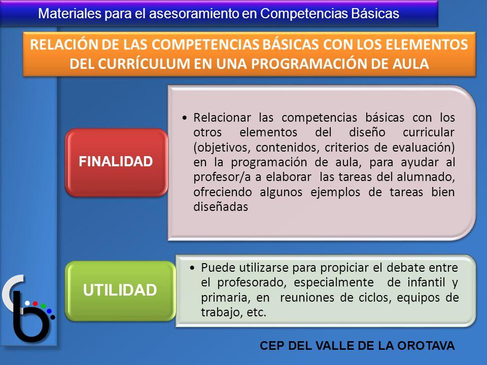 Materiales para el asesoramiento en Competencias Básicas Relacionar las competencias básicas con los otros elementos del diseño curricular (objetivos,
