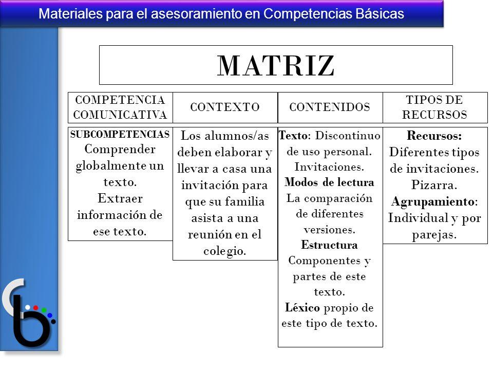 Materiales para el asesoramiento en Competencias Básicas MATRIZ TIPOS DE RECURSOS SUBCOMPETENCIAS Comprender globalmente un texto. Extraer información