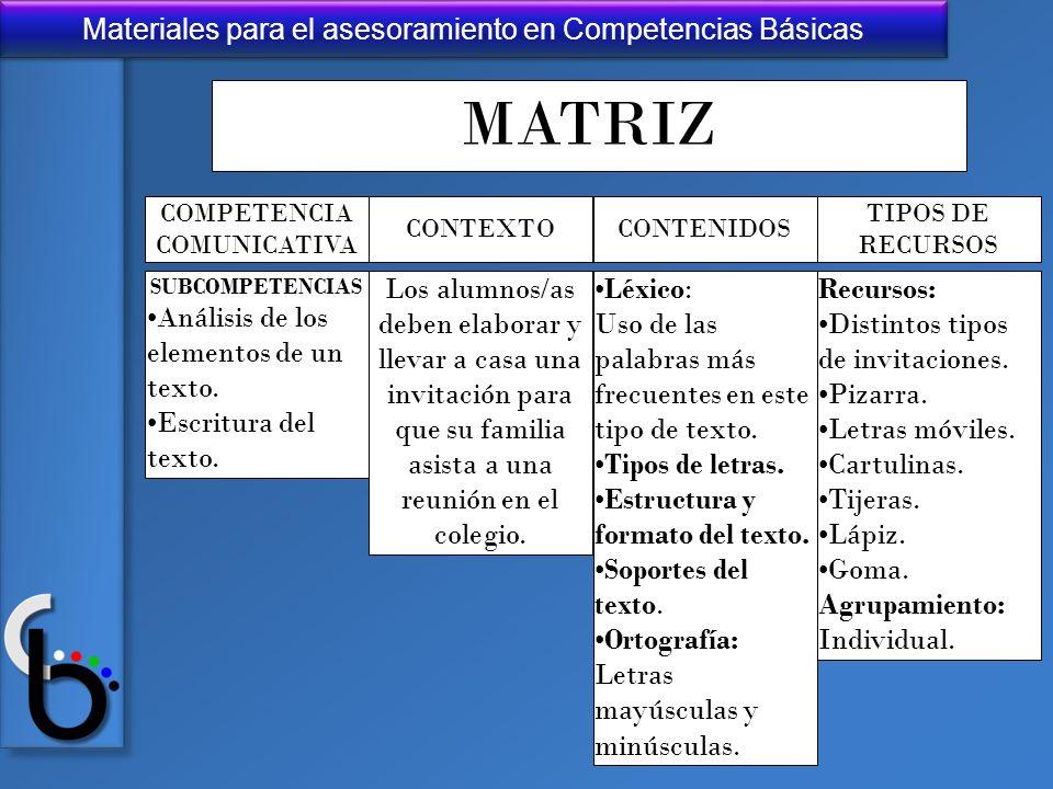Materiales para el asesoramiento en Competencias Básicas MATRIZ TIPOS DE RECURSOS SUBCOMPETENCIAS Análisis de los elementos de un texto. Escritura del