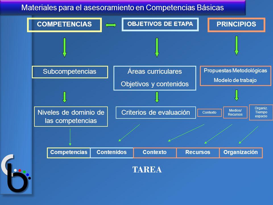 Materiales para el asesoramiento en Competencias Básicas COMPETENCIAS OBJETIVOS DE ETAPA PRINCIPIOS SubcompetenciasÁreas curriculares Objetivos y cont