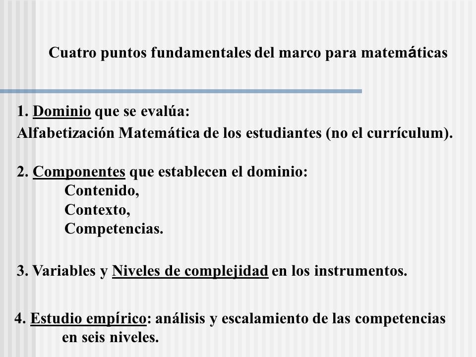 Cuatro puntos fundamentales del marco para matem á ticas 1. Dominio que se evalúa: Alfabetización Matemática de los estudiantes (no el currículum). 2.