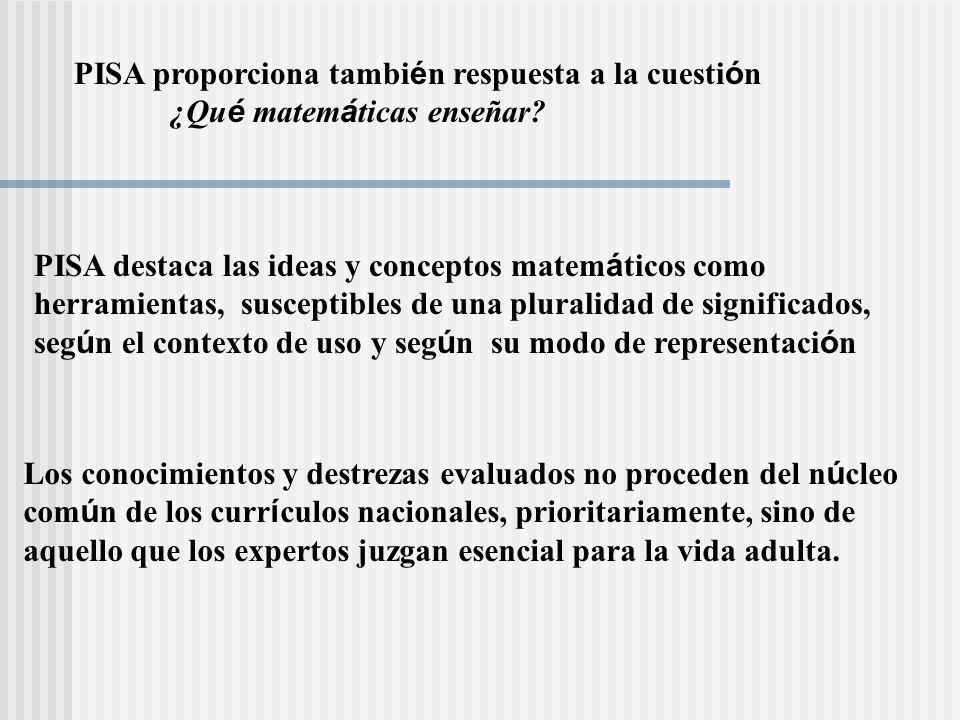 Modelo funcional La consideraci ó n de las matem á ticas como modo de hacer y la noci ó n de alfabetizaci ó n responden a un modelo funcional sobre aprendizaje de las matemáticas.