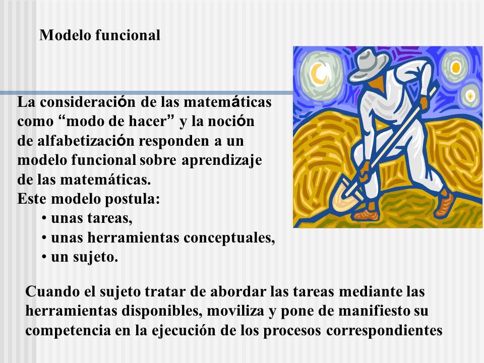 Modelo funcional La consideraci ó n de las matem á ticas como modo de hacer y la noci ó n de alfabetizaci ó n responden a un modelo funcional sobre ap