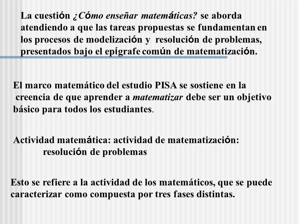 La primera fase implica traducir problemas desde el mundo real al Matem á tico, proceso que se denomina Matematización Horizontal Hacer matem á ticas horizontalmente incluye actividades como: Identificar las matemáticas que pueden ser relevantes en un contexto general.