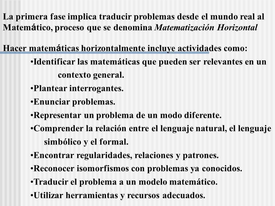 La primera fase implica traducir problemas desde el mundo real al Matem á tico, proceso que se denomina Matematización Horizontal Hacer matem á ticas