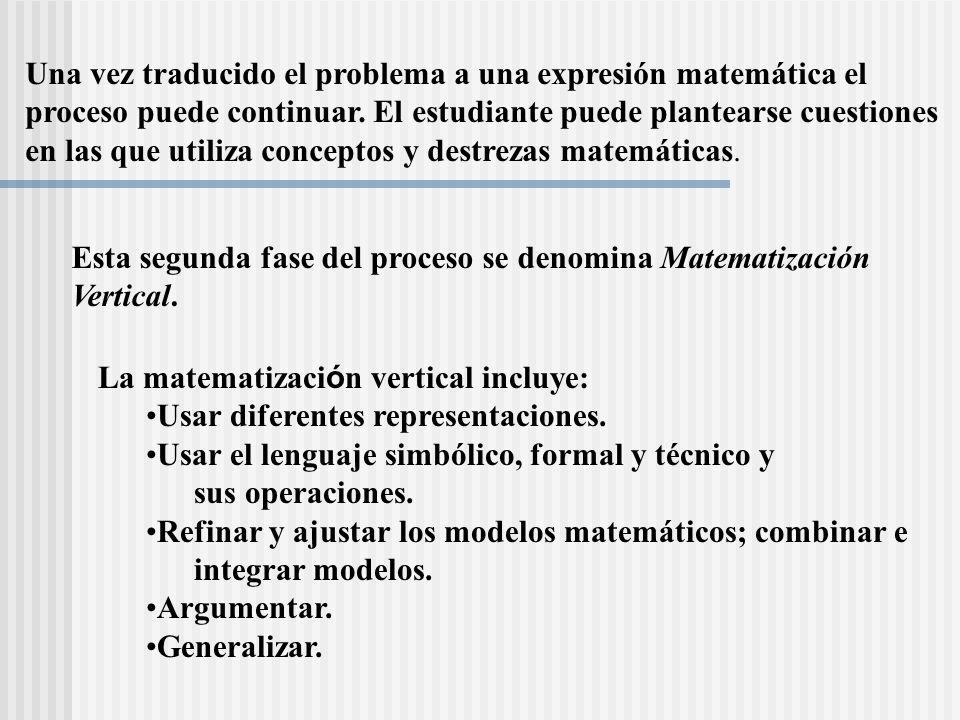 La última fase en la resolución de un problema implica reflexionar sobre el proceso completo de matematización y sus resultados.