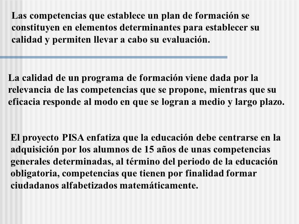 Las competencias elegidas por el proyecto PISA son: Pensar y razonar Argumentar Comunicar Modelizar Plantear y resolver problemas Representar Utilizar el lenguaje simbólico, formal y técnico y las operaciones Usar herramientas y recursos
