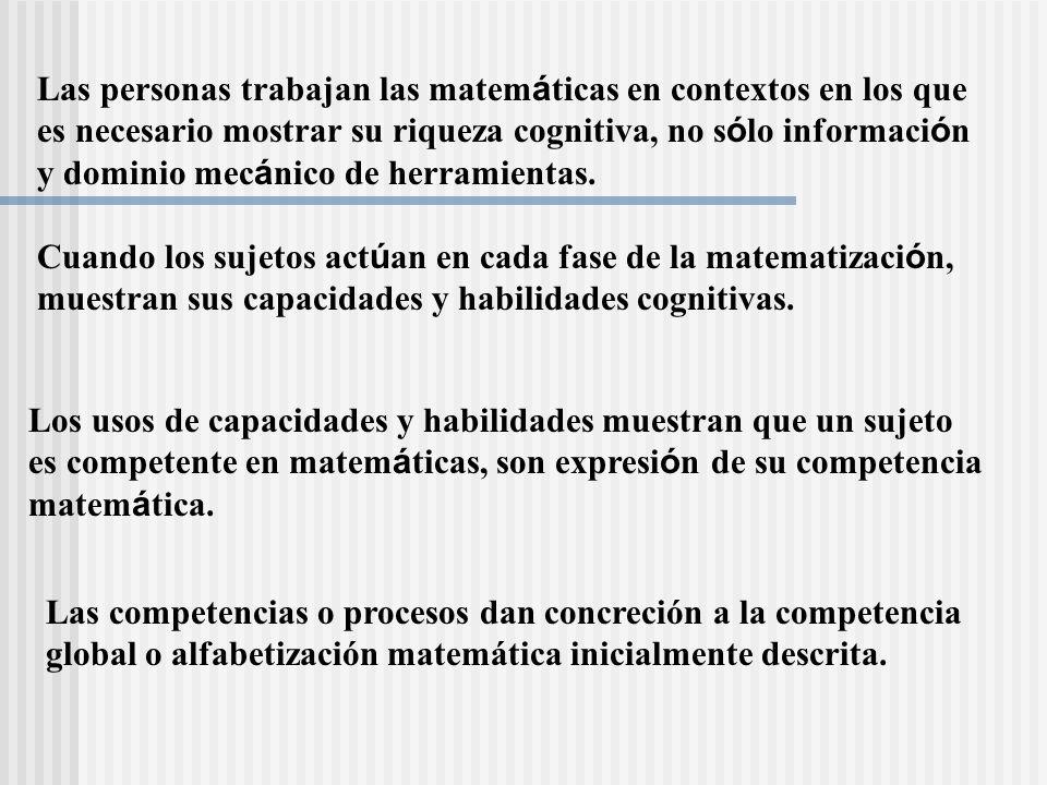 Las competencias o procesos dan concreción a la competencia global o alfabetización matemática inicialmente descrita. Las personas trabajan las matem