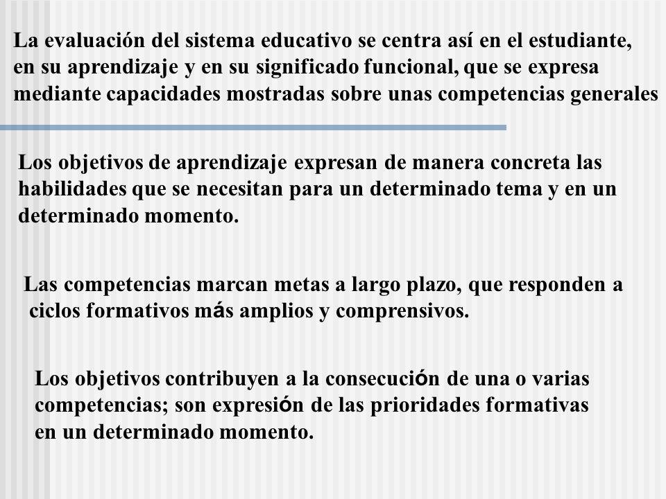Los objetivos de aprendizaje expresan de manera concreta las habilidades que se necesitan para un determinado tema y en un determinado momento. Los ob