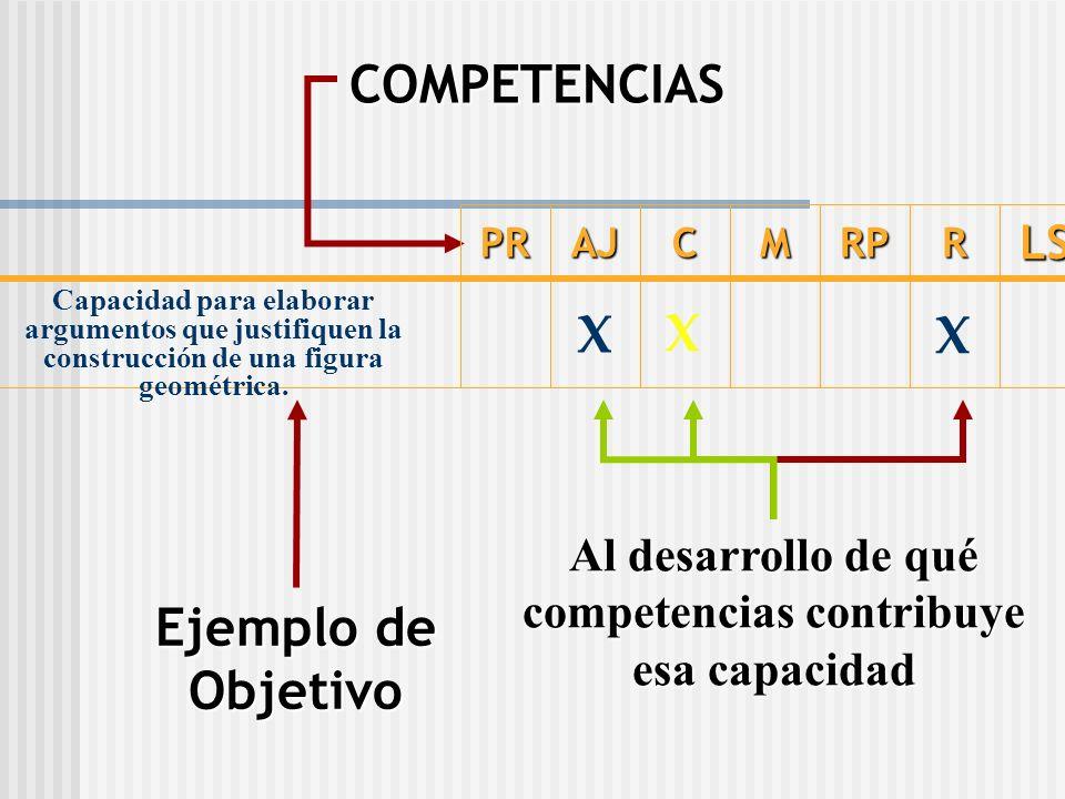 COMPETENCIAS Ejemplo de Objetivo XLSRRPMCAJPR X Capacidad para elaborar argumentos que justifiquen la construcción de una figura geométrica. X Al desa