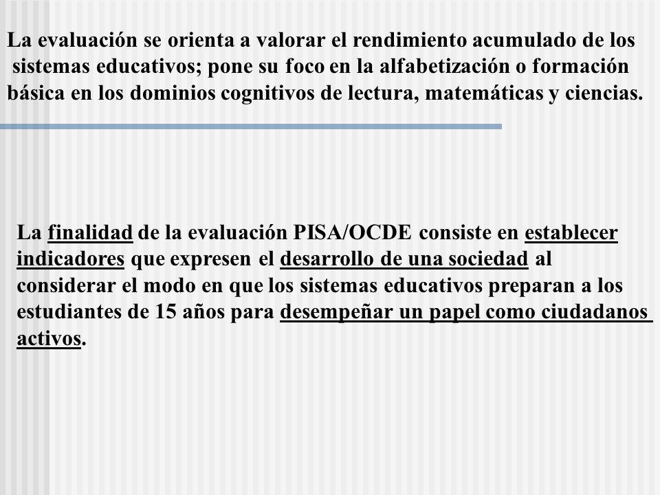 Algunos datos de PISA 2003: Han participado 273.