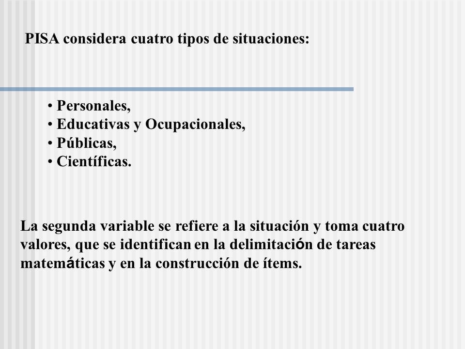 Personales, Educativas y Ocupacionales, Públicas, Científicas. La segunda variable se refiere a la situación y toma cuatro valores, que se identifican