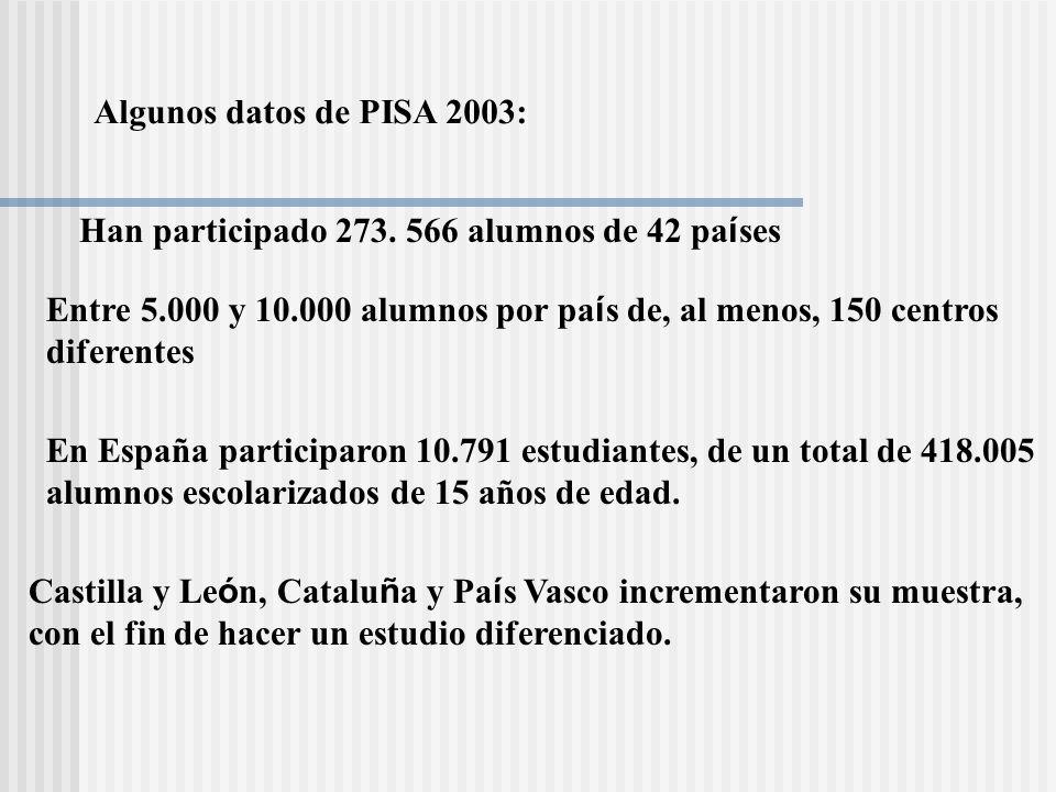Algunos datos de PISA 2003: Han participado 273. 566 alumnos de 42 pa í ses Entre 5.000 y 10.000 alumnos por pa í s de, al menos, 150 centros diferent