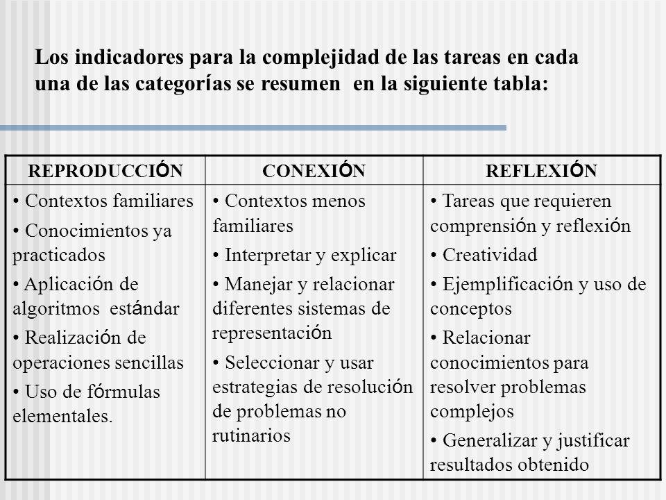 Los indicadores para la complejidad de las tareas en cada una de las categor í as se resumen en la siguiente tabla: REPRODUCCI Ó NCONEXI Ó NREFLEXI Ó