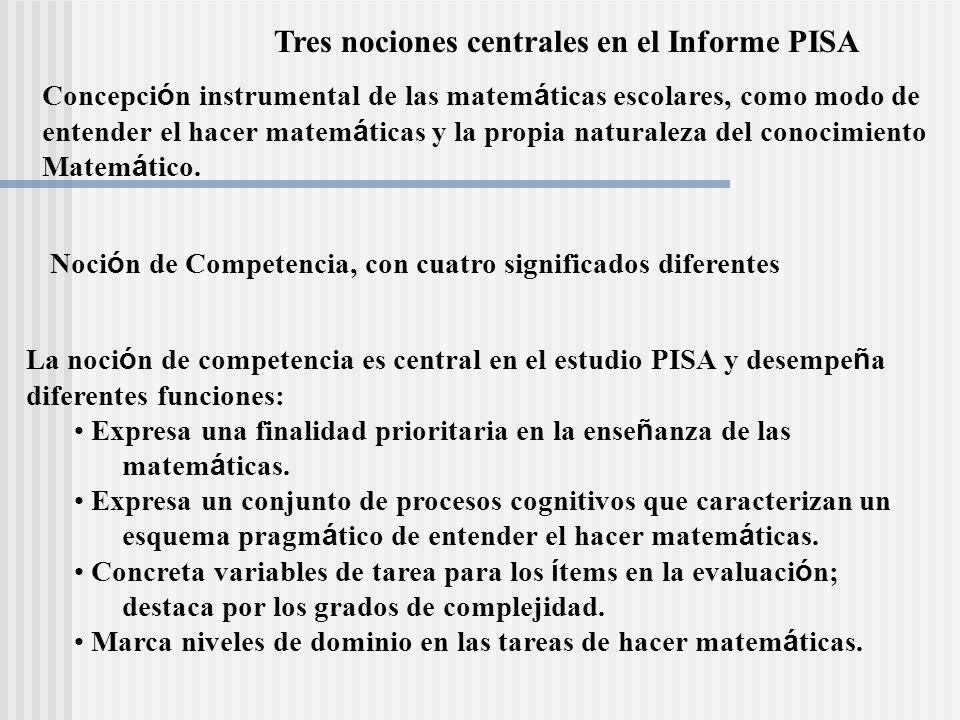Tres nociones centrales en el Informe PISA Concepci ó n instrumental de las matem á ticas escolares, como modo de entender el hacer matem á ticas y la
