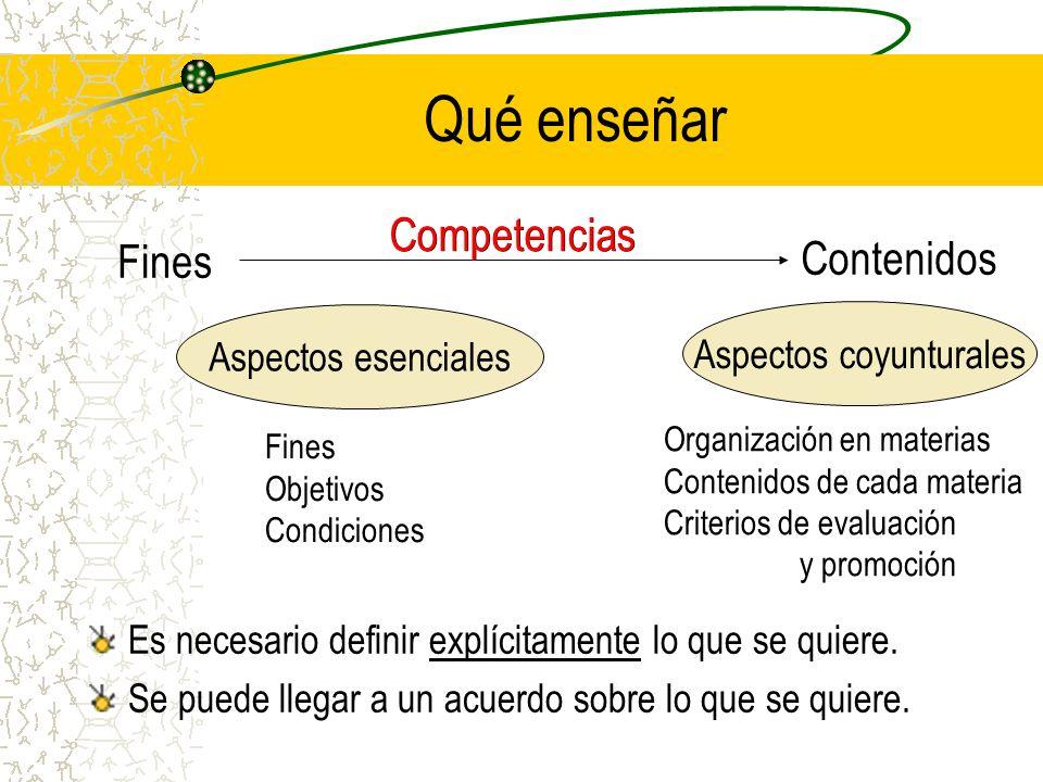 Qué enseñar Es necesario definir explícitamente lo que se quiere. Se puede llegar a un acuerdo sobre lo que se quiere. Fines Contenidos Competencias A