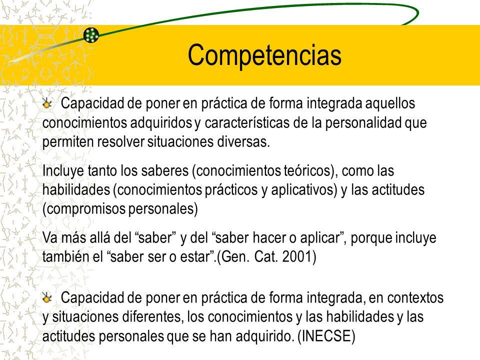 Competencias Capacidad de poner en práctica de forma integrada aquellos conocimientos adquiridos y características de la personalidad que permiten res