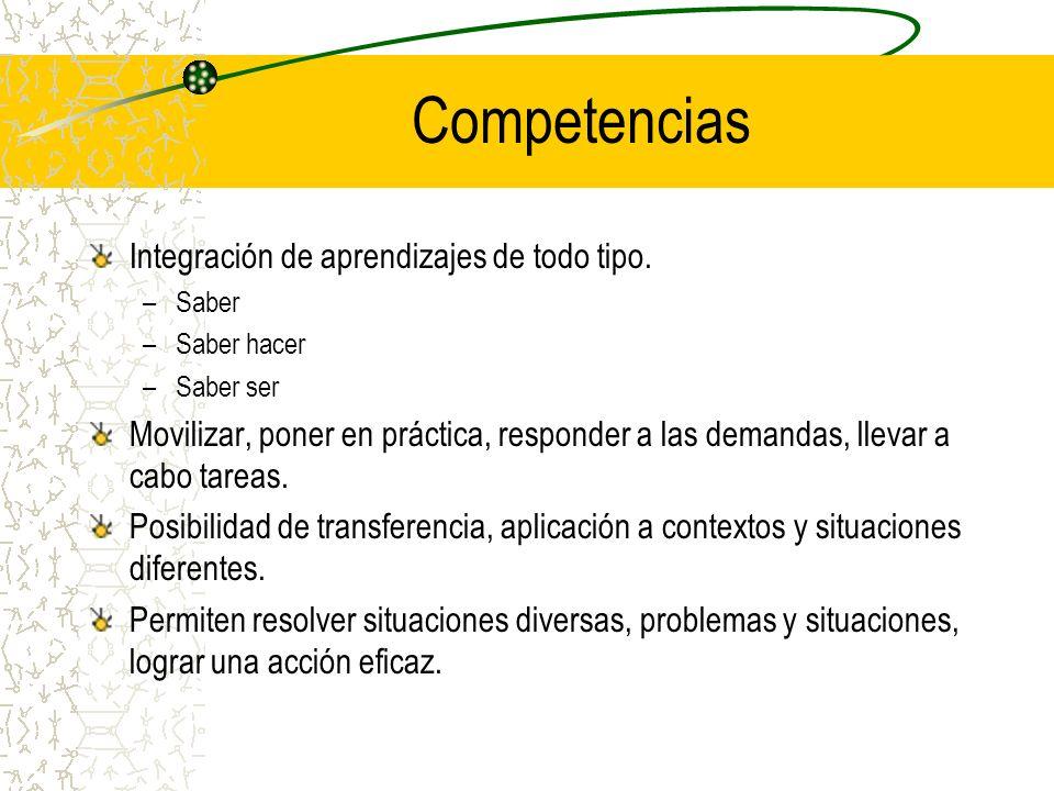 Competencias Integración de aprendizajes de todo tipo. –Saber –Saber hacer –Saber ser Movilizar, poner en práctica, responder a las demandas, llevar a