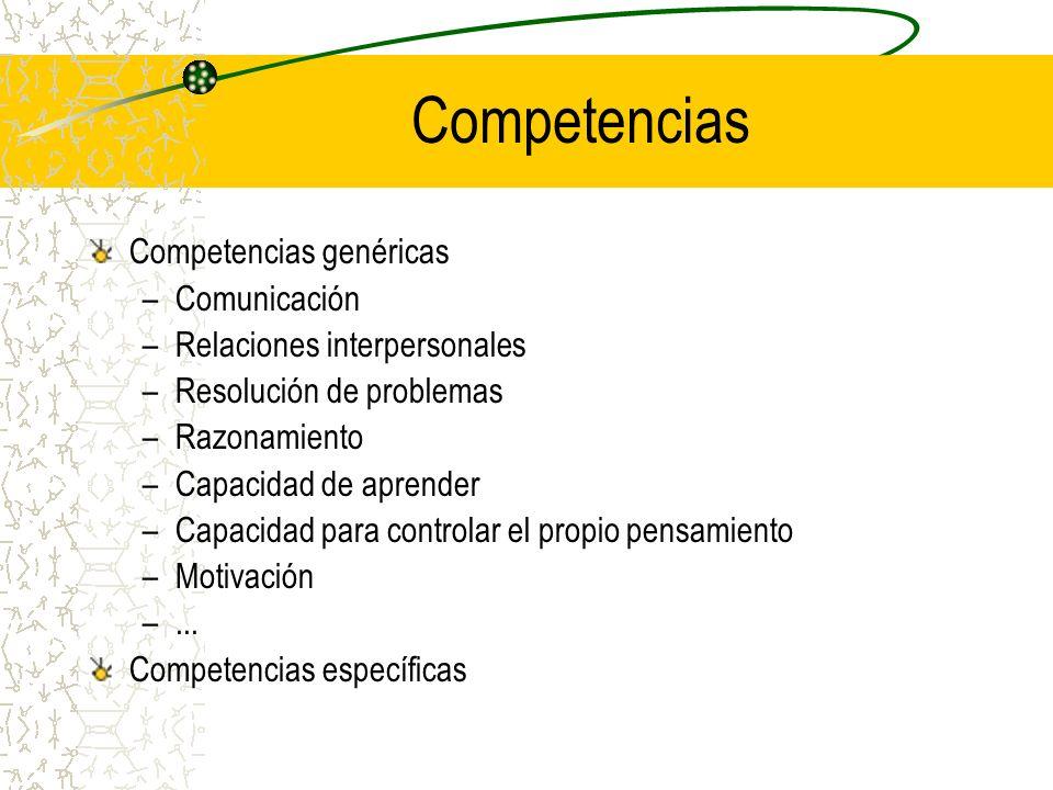 Competencias genéricas –Comunicación –Relaciones interpersonales –Resolución de problemas –Razonamiento –Capacidad de aprender –Capacidad para control
