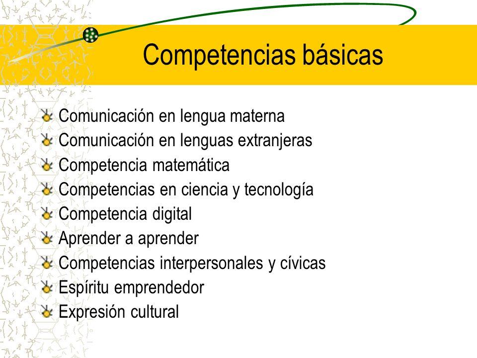 Comunicación en lengua materna Comunicación en lenguas extranjeras Competencia matemática Competencias en ciencia y tecnología Competencia digital Apr