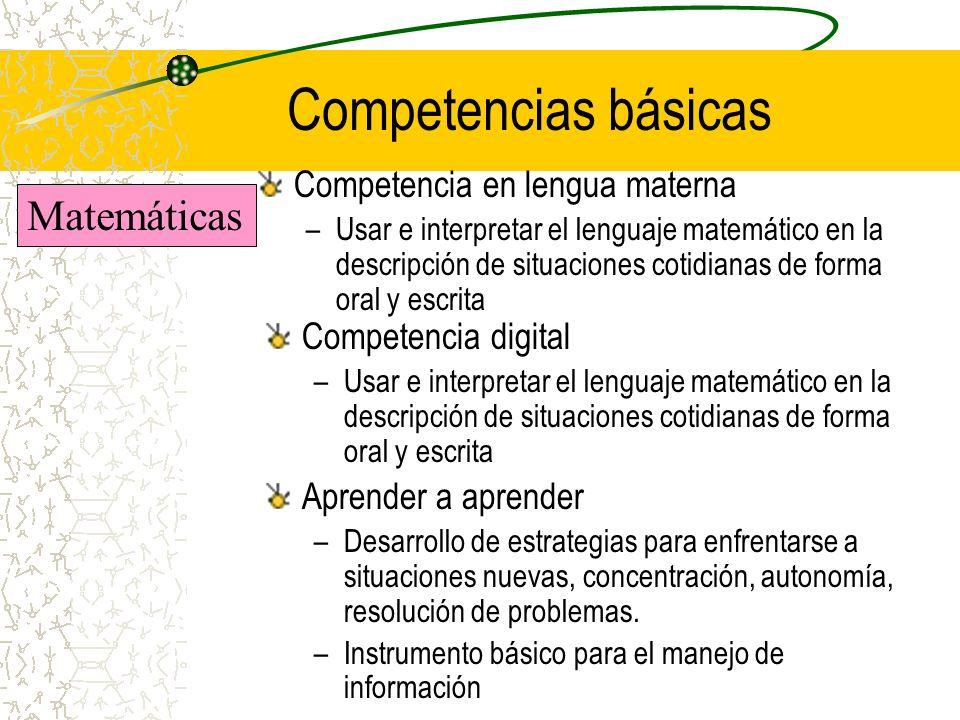 Competencias básicas Competencia en lengua materna –Usar e interpretar el lenguaje matemático en la descripción de situaciones cotidianas de forma ora