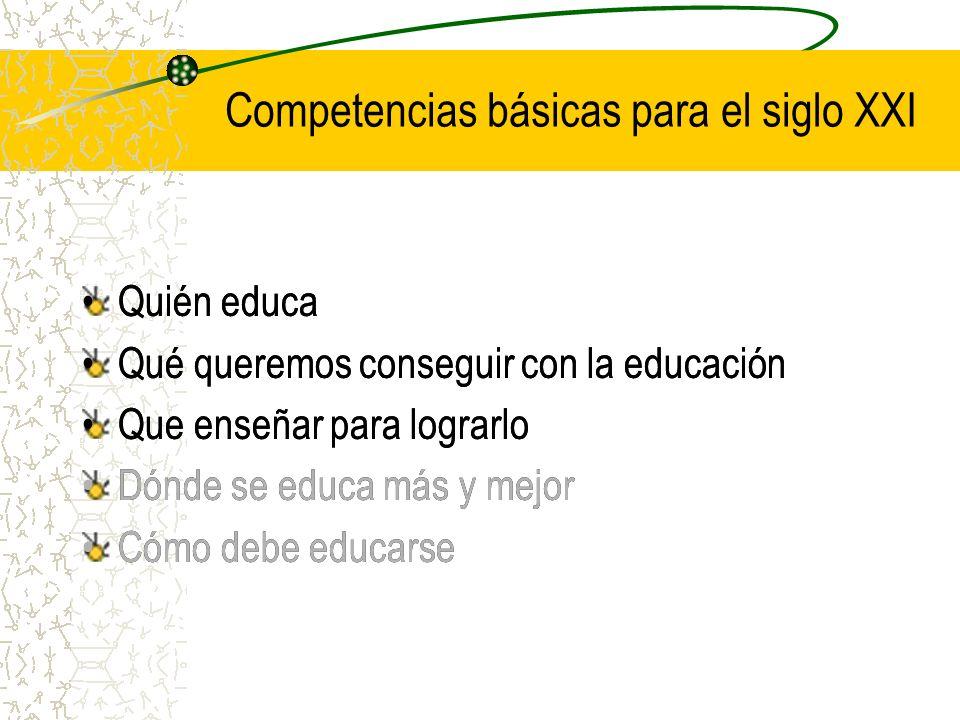 Quién educa Qué queremos conseguir con la educación Que enseñar para lograrlo Dónde se educa más y mejor Cómo debe educarse Competencias básicas para