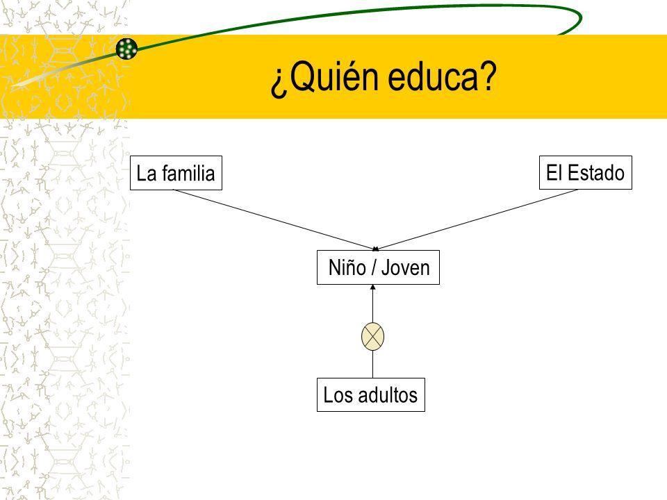Niño / Joven El EstadoLa familia Los adultos