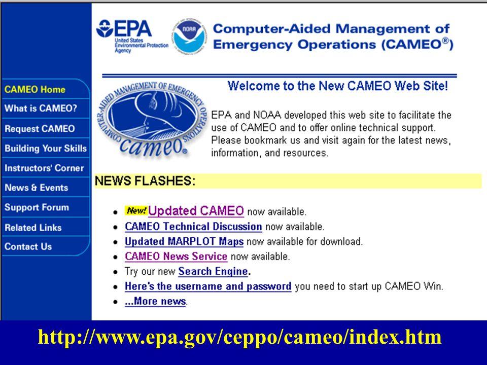 Inventario de peligros Tomadores de Decisión Inventario de facilidades médicas Inventarios de recursos disponibles